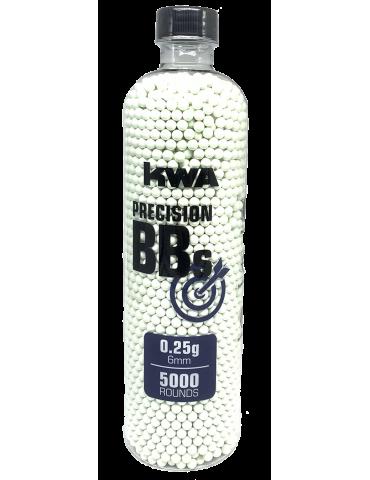 BBs KWA .25 x5000